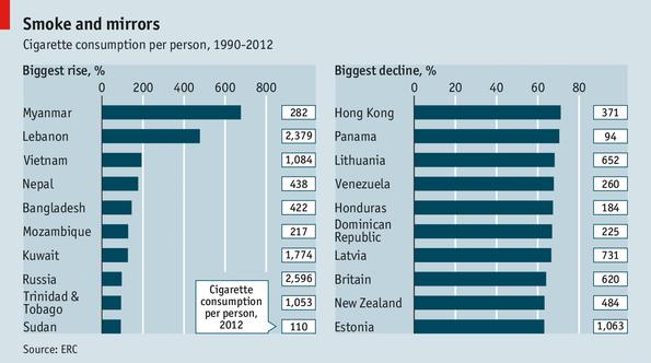 The Economist (01/06/2013)