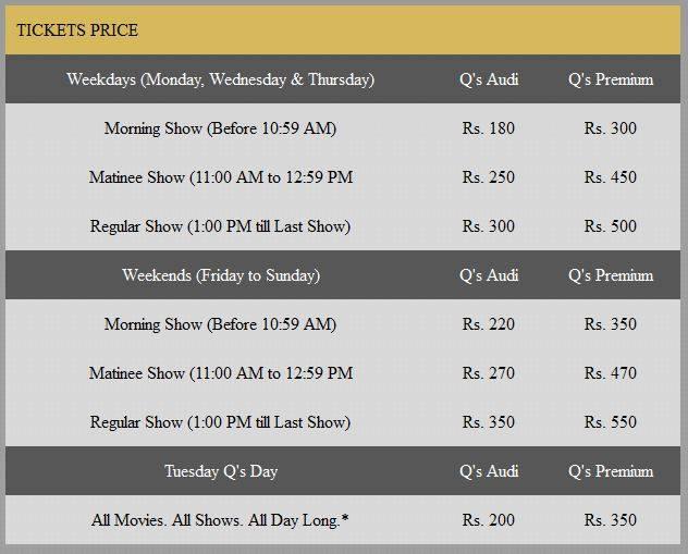 Q's Ticket Price Cinema