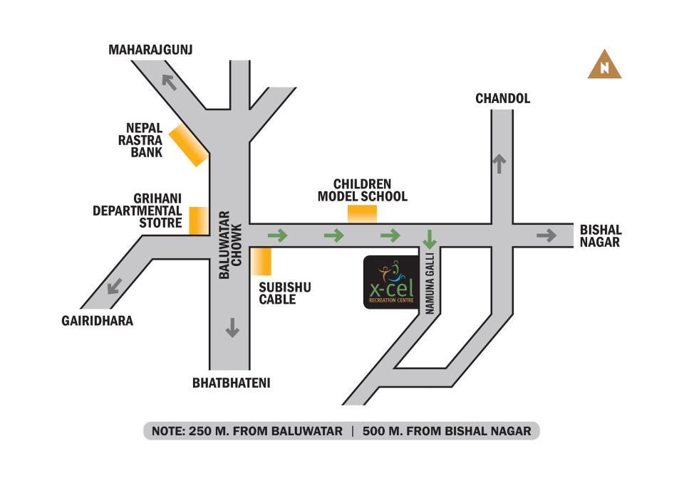 Location Location!